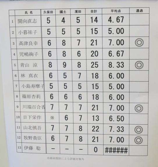 14-8-3