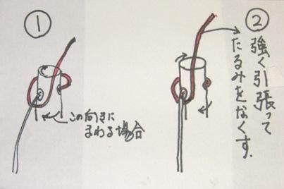 弦の張り方