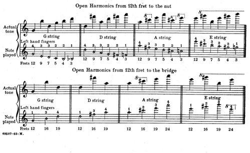 harmonics-a.jpg