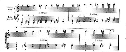 harmonics-b.jpg