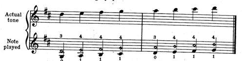 harmonics-c.jpg