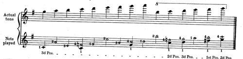 harmonics-d.jpg