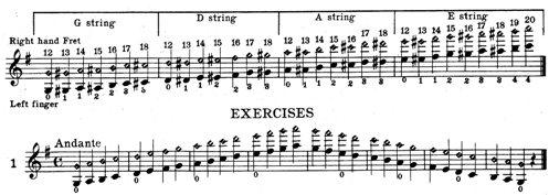 harmonics-g.jpg